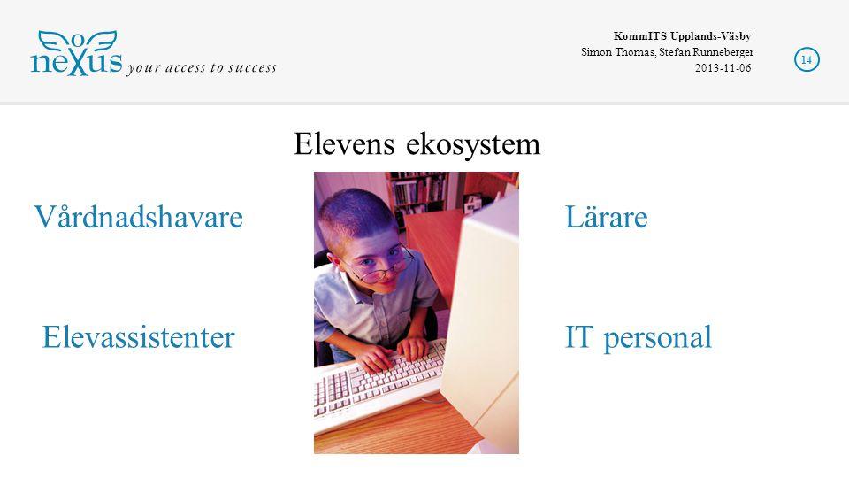 KommITS Upplands-Väsby Simon Thomas, Stefan Runneberger 2013-11-06 14 Vårdnadshavare Elevassistenter Lärare IT personal Elevens ekosystem