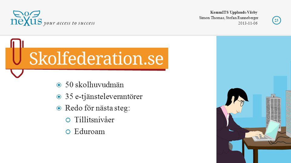 KommITS Upplands-Väsby Simon Thomas, Stefan Runneberger 2013-11-06  50 skolhuvudmän  35 e-tjänsteleverantörer  Redo för nästa steg:  Tillitsnivåer  Eduroam 23