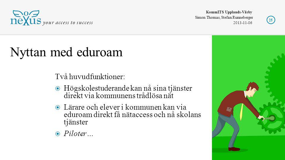KommITS Upplands-Väsby Simon Thomas, Stefan Runneberger 2013-11-06 Två huvudfunktioner:  Högskolestuderande kan nå sina tjänster direkt via kommunens