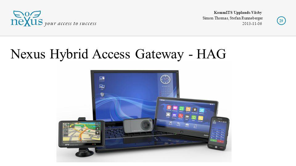 KommITS Upplands-Väsby Simon Thomas, Stefan Runneberger 2013-11-06 Nexus Hybrid Access Gateway - HAG 29