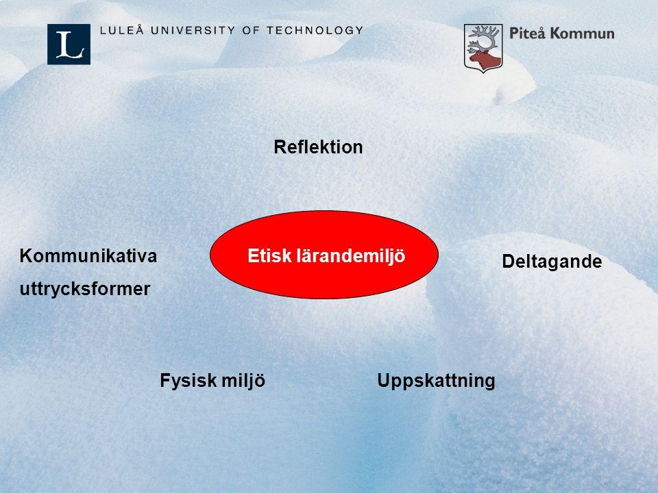 Etisk lärandemiljö Reflektion Kommunikativa uttrycksformer Fysisk miljöUppskattning Deltagande