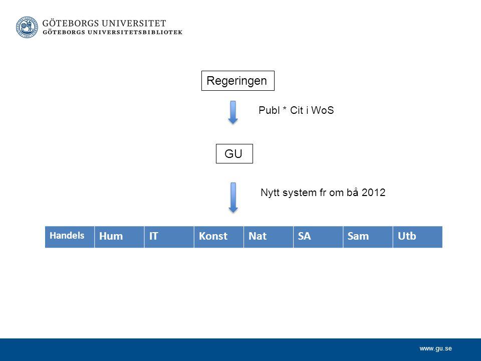 www.gu.se Handels HumITKonstNatSASamUtb Publ * Cit i WoS Nytt system fr om bå 2012 Regeringen GU