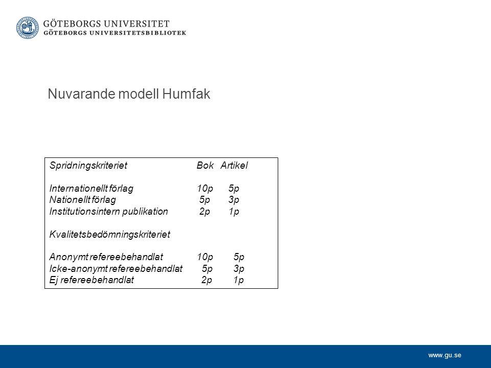 www.gu.se Nuvarande modell Humfak SpridningskriterietBok Artikel Internationellt förlag10p 5p Nationellt förlag 5p 3p Institutionsintern publikation 2