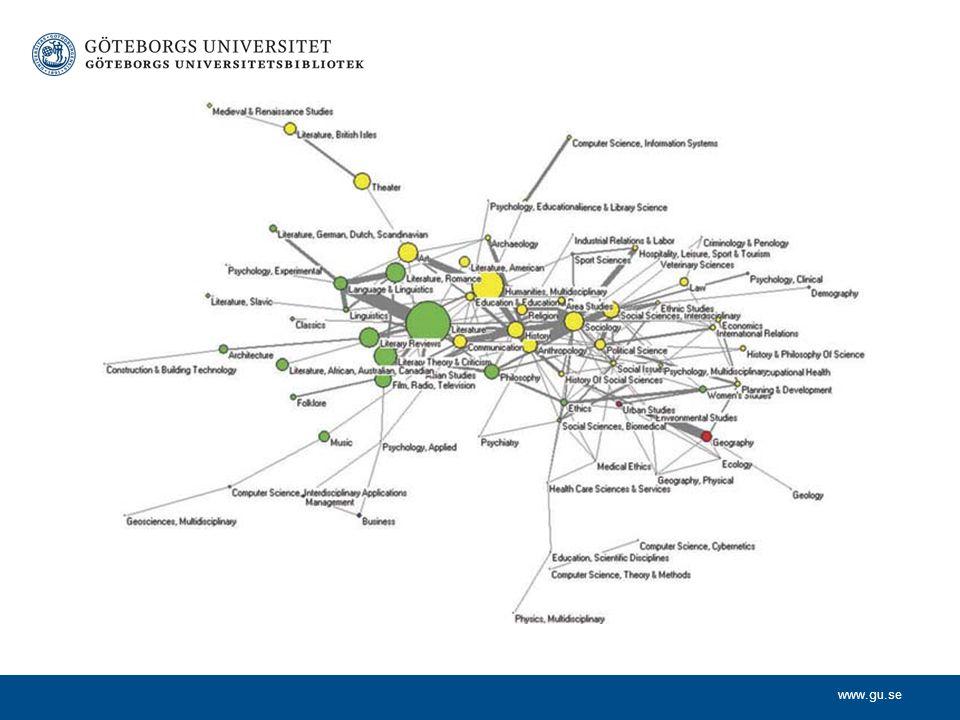 www.gu.se Källor GUP Citeringsdatabaser: Web of Science, Scopus, Google Scholar Graderade tidskrifts- och förlagslistor: norska (Frida/Cristin), danska, AUS, ERIH