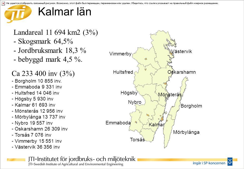 Kalmar län Landareal 11 694 km2 (3%) - Skogsmark 64,5% - Jordbruksmark 18,3 % - bebyggd mark 4,5 %. Ca 233 400 inv (3%) - Borgholm 10 855 inv. - Emmab