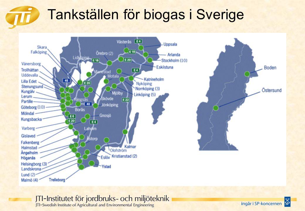 Tankställen för biogas i Sverige
