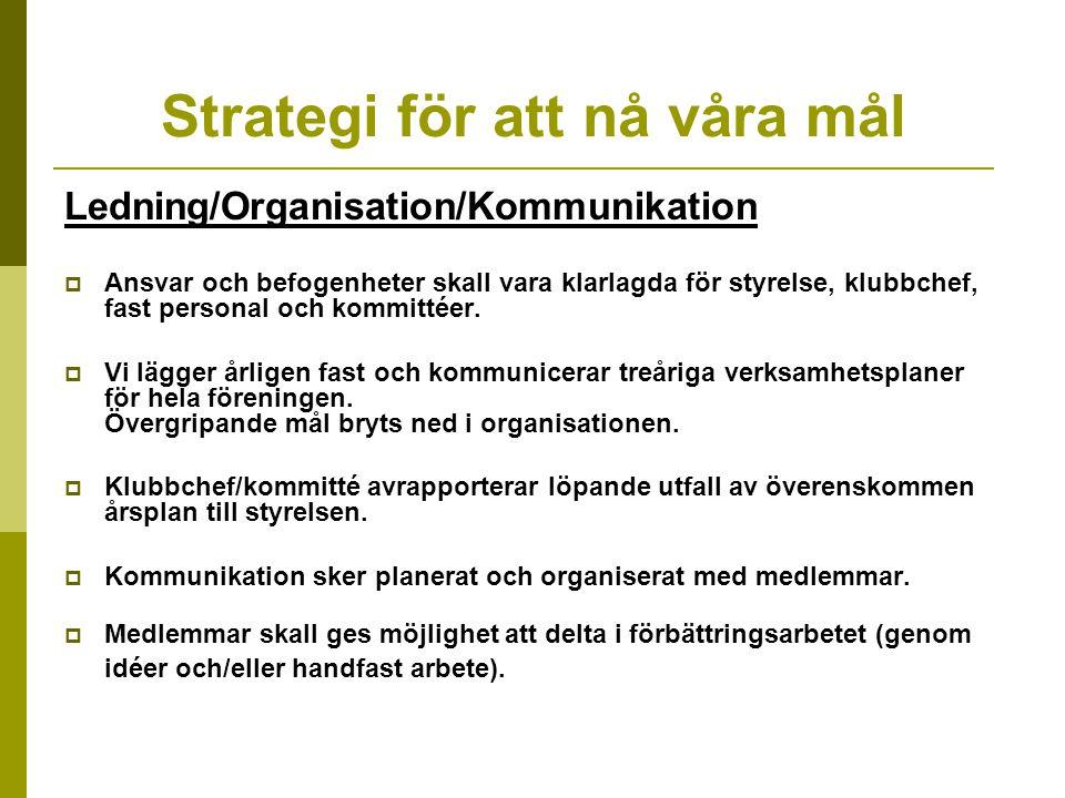 Strategi för att nå våra mål Ledning/Organisation/Kommunikation  Ansvar och befogenheter skall vara klarlagda för styrelse, klubbchef, fast personal och kommittéer.
