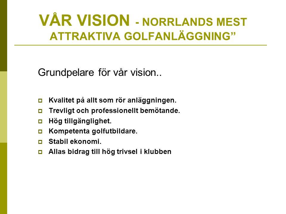 VÅR VISION - NORRLANDS MEST ATTRAKTIVA GOLFANLÄGGNING Grundpelare för vår vision..