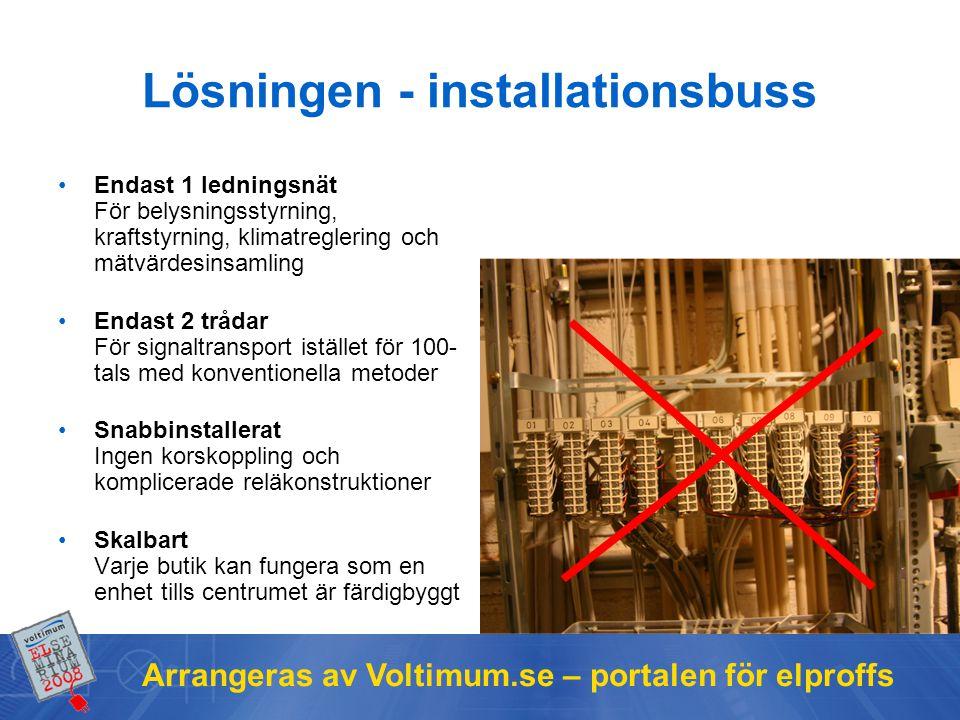 Arrangeras av Voltimum.se – portalen för elproffs Lösningen - installationsbuss Endast 1 ledningsnät För belysningsstyrning, kraftstyrning, klimatregl