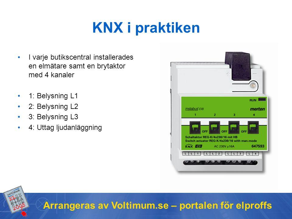 Arrangeras av Voltimum.se – portalen för elproffs KNX i praktiken I varje butikscentral installerades en elmätare samt en brytaktor med 4 kanaler 1: B