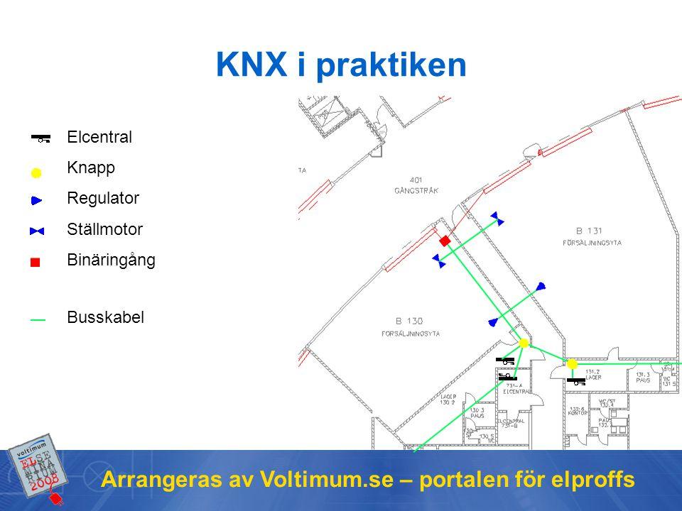 Arrangeras av Voltimum.se – portalen för elproffs KNX i praktiken Elcentral Knapp Regulator Ställmotor Binäringång Busskabel