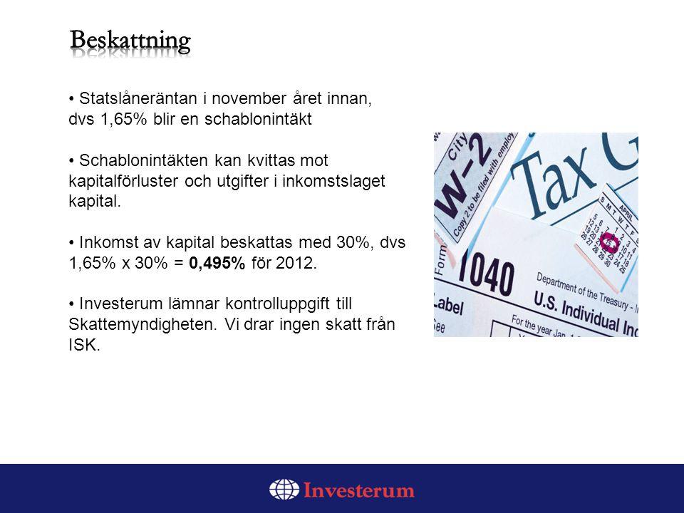 Statslåneräntan i november året innan, dvs 1,65% blir en schablonintäkt Schablonintäkten kan kvittas mot kapitalförluster och utgifter i inkomstslaget kapital.