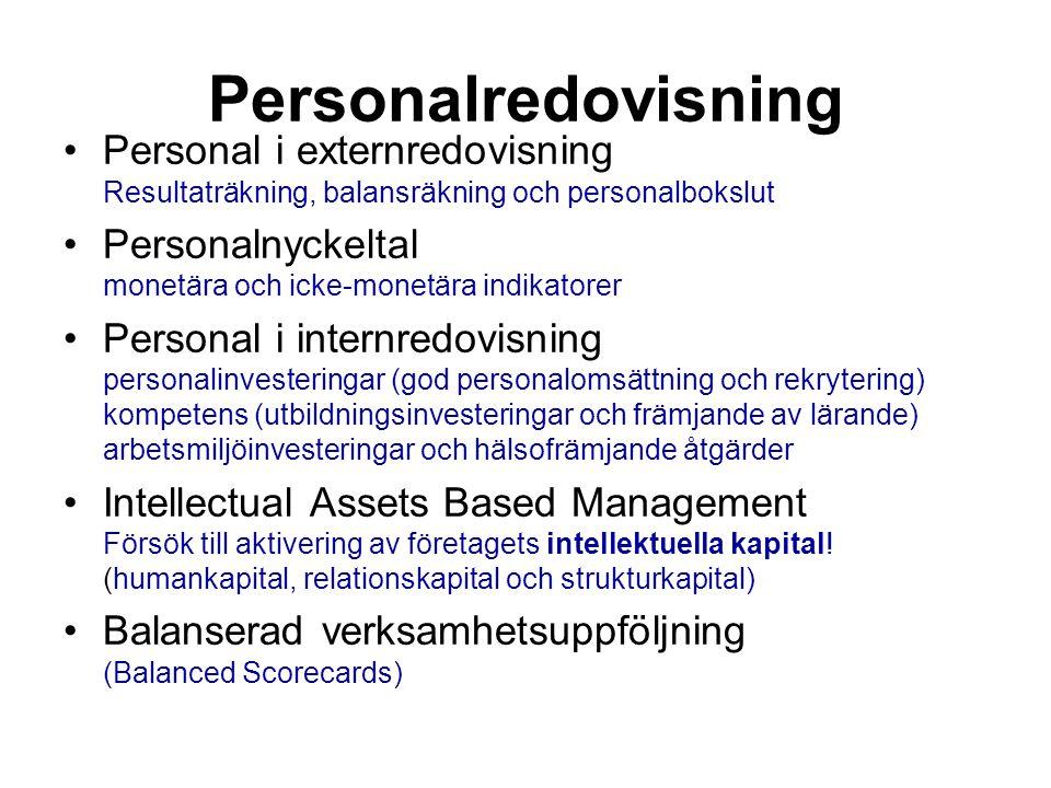 Personalredovisning Personal i externredovisning Resultaträkning, balansräkning och personalbokslut Personalnyckeltal monetära och icke-monetära indikatorer Personal i internredovisning personalinvesteringar (god personalomsättning och rekrytering) kompetens (utbildningsinvesteringar och främjande av lärande) arbetsmiljöinvesteringar och hälsofrämjande åtgärder Intellectual Assets Based Management Försök till aktivering av företagets intellektuella kapital.