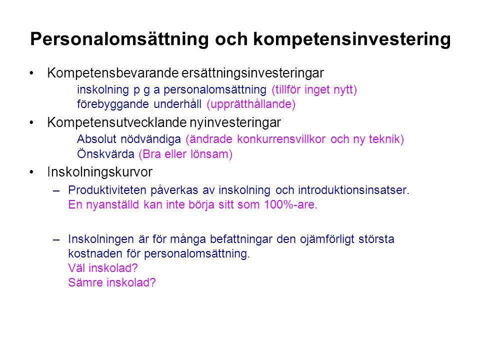 Personalomsättning och kompetensinvestering Kompetensbevarande ersättningsinvesteringar inskolning p g a personalomsättning (tillför inget nytt) förebyggande underhåll (upprätthållande) Kompetensutvecklande nyinvesteringar Absolut nödvändiga (ändrade konkurrensvillkor och ny teknik) Önskvärda (Bra eller lönsam) Inskolningskurvor –Produktiviteten påverkas av inskolning och introduktionsinsatser.