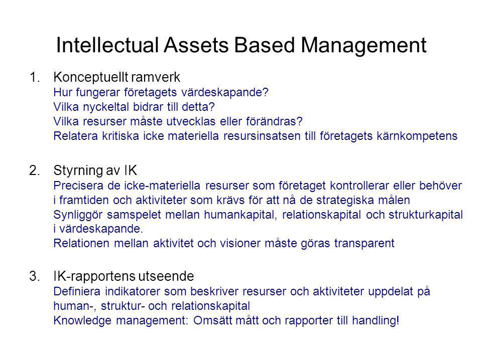 Intellectual Assets Based Management 1.Konceptuellt ramverk Hur fungerar företagets värdeskapande.