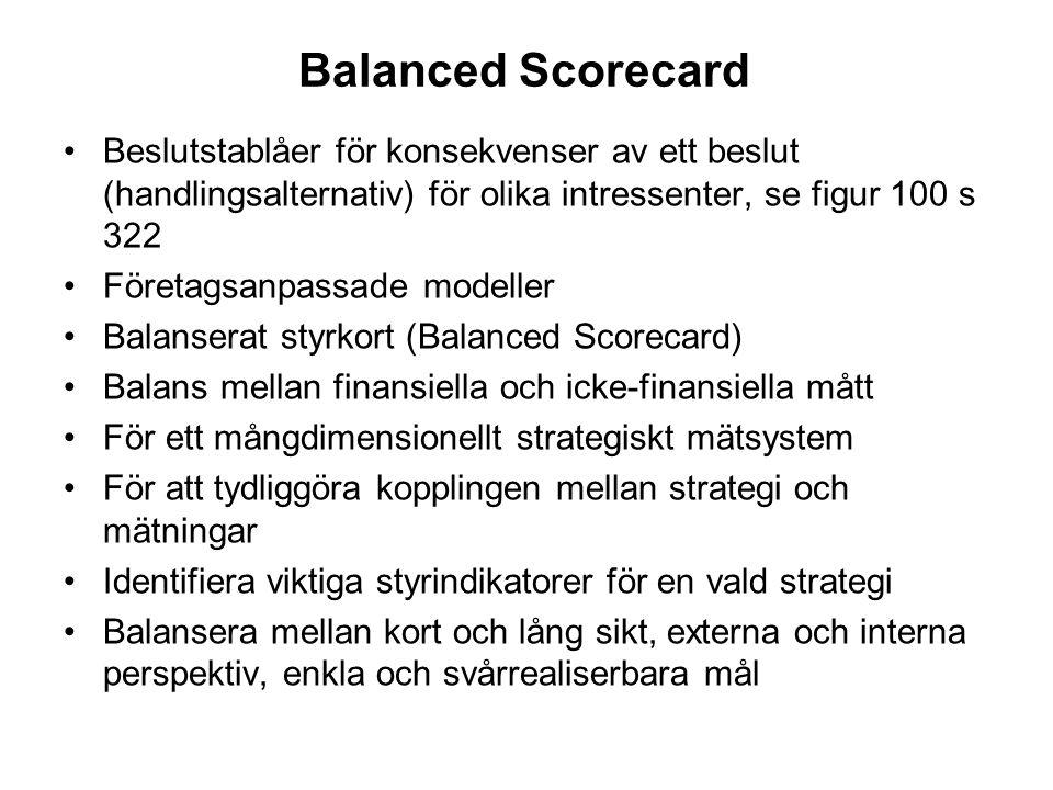 Balanced Scorecard Beslutstablåer för konsekvenser av ett beslut (handlingsalternativ) för olika intressenter, se figur 100 s 322 Företagsanpassade modeller Balanserat styrkort (Balanced Scorecard) Balans mellan finansiella och icke-finansiella mått För ett mångdimensionellt strategiskt mätsystem För att tydliggöra kopplingen mellan strategi och mätningar Identifiera viktiga styrindikatorer för en vald strategi Balansera mellan kort och lång sikt, externa och interna perspektiv, enkla och svårrealiserbara mål