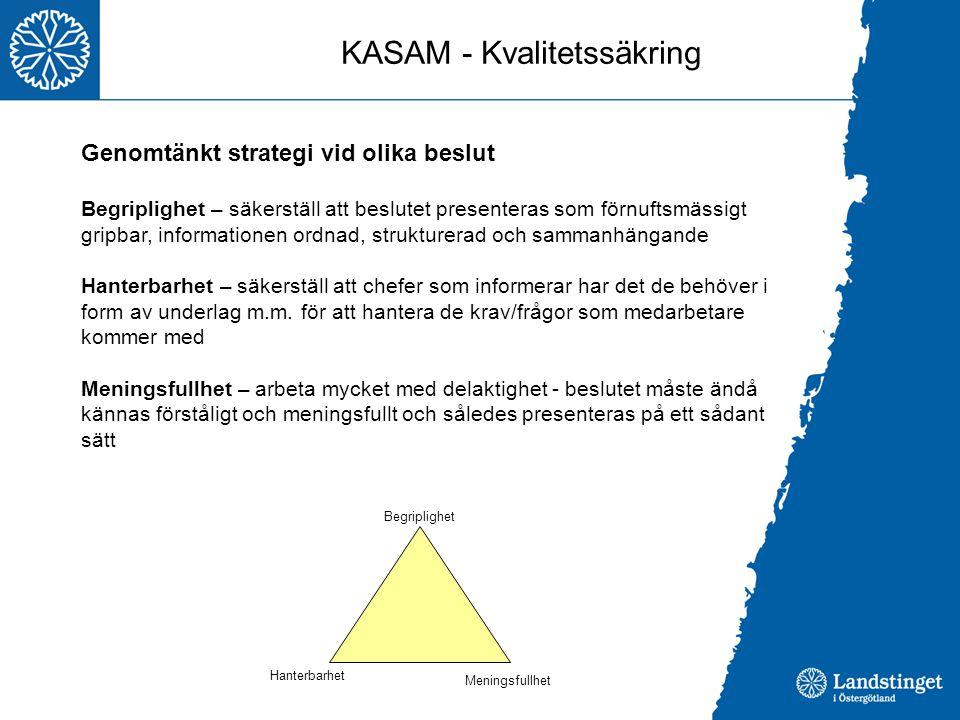 KASAM - Kvalitetssäkring Genomtänkt strategi vid olika beslut Begriplighet – säkerställ att beslutet presenteras som förnuftsmässigt gripbar, informat