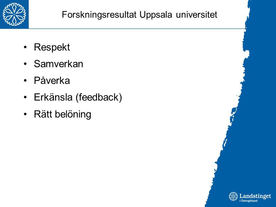 Forskningsresultat Uppsala universitet Respekt Samverkan Påverka Erkänsla (feedback) Rätt belöning