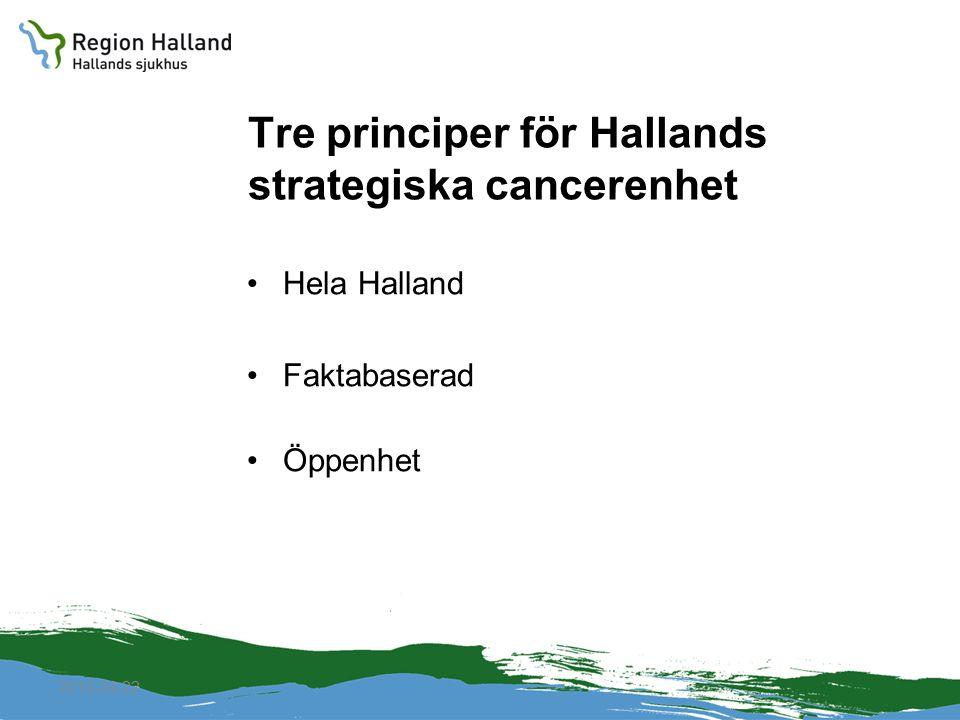 2010-04-22 Tre principer för Hallands strategiska cancerenhet Hela Halland Faktabaserad Öppenhet