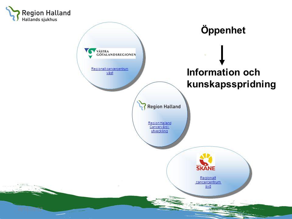 2010-04-22 Information och kunskapsspridning Öppenhet
