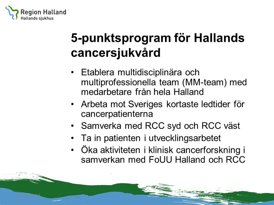 5-punktsprogram för Hallands cancersjukvård Etablera multidisciplinära och multiprofessionella team (MM-team) med medarbetare från hela Halland Arbeta