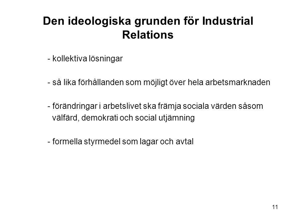 Den ideologiska grunden för Industrial Relations - kollektiva lösningar - så lika förhållanden som möjligt över hela arbetsmarknaden - förändringar i