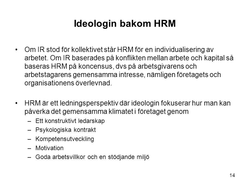 Ideologin bakom HRM Om IR stod för kollektivet står HRM för en individualisering av arbetet. Om IR baserades på konflikten mellan arbete och kapital s