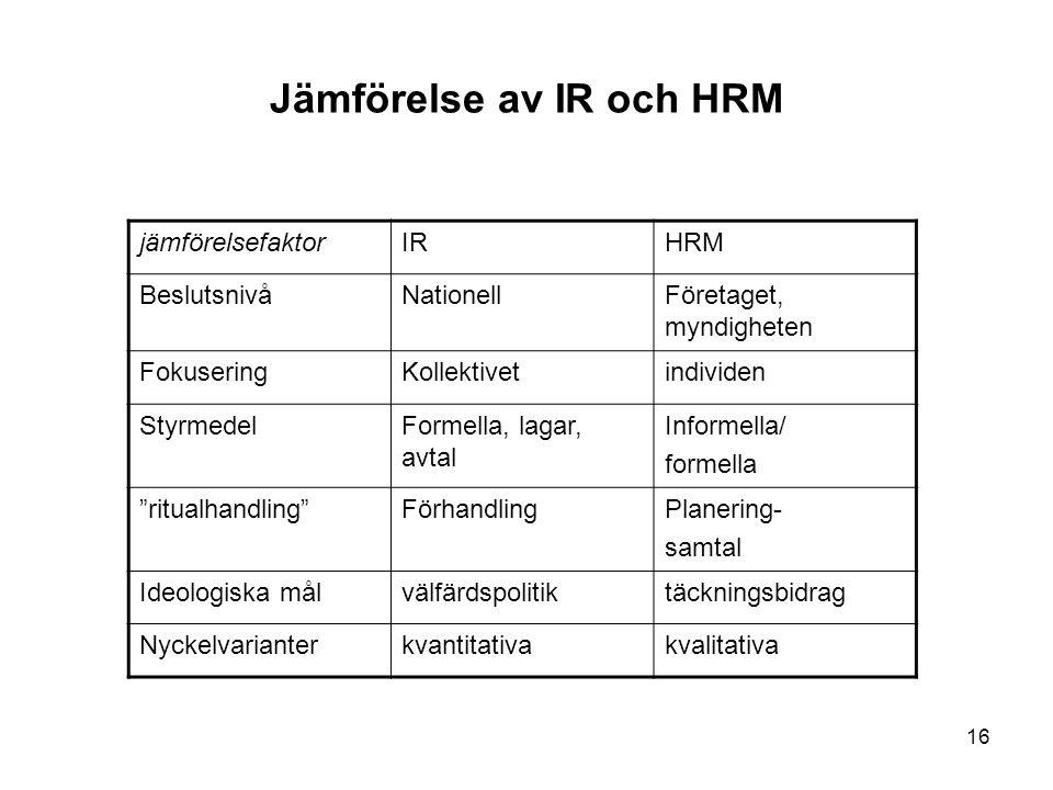 Jämförelse av IR och HRM jämförelsefaktorIRHRM BeslutsnivåNationellFöretaget, myndigheten FokuseringKollektivetindividen StyrmedelFormella, lagar, avt