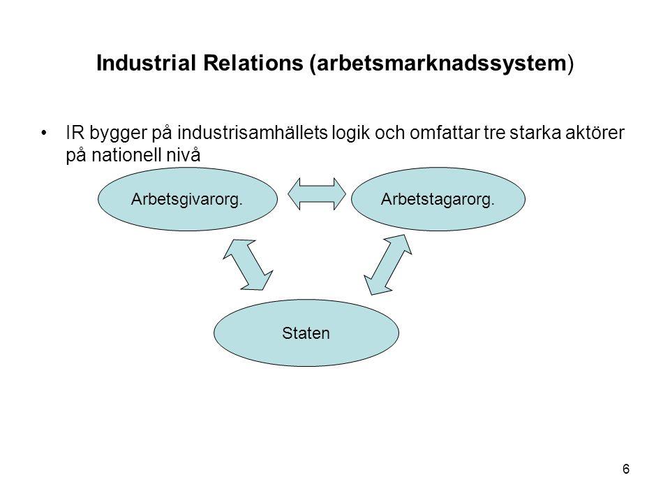 Industrial Relations (arbetsmarknadssystem) IR bygger på industrisamhällets logik och omfattar tre starka aktörer på nationell nivå Arbetsgivarorg.Arb