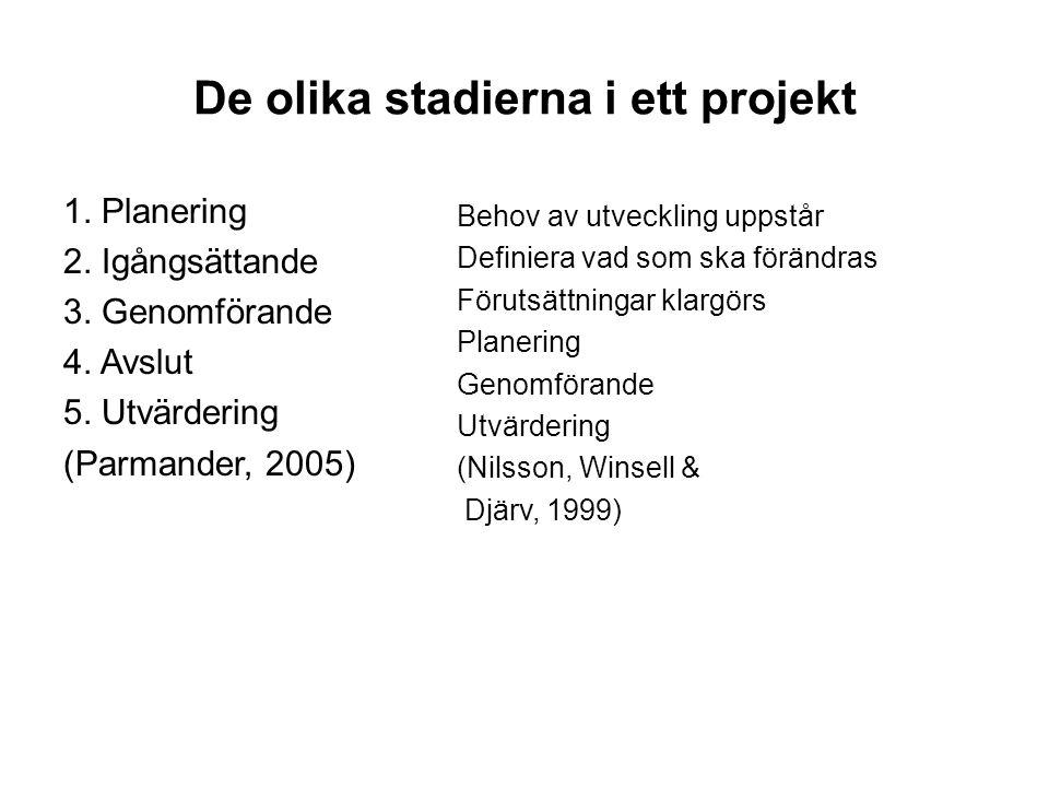 De olika stadierna i ett projekt 1. Planering 2. Igångsättande 3. Genomförande 4. Avslut 5. Utvärdering (Parmander, 2005) Behov av utveckling uppstår