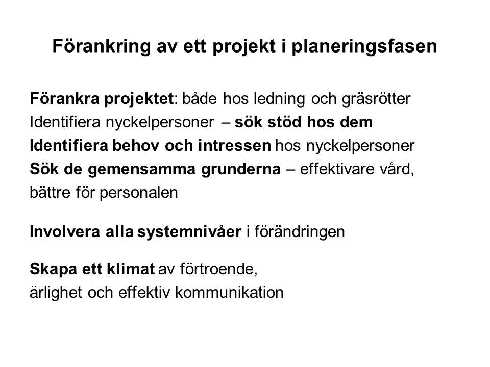 Förankring av ett projekt i planeringsfasen Förankra projektet: både hos ledning och gräsrötter Identifiera nyckelpersoner – sök stöd hos dem Identifi