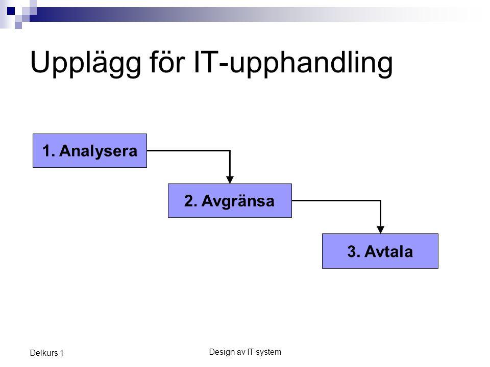 Design av IT-system Delkurs 1 Upplägg för IT-upphandling 1. Analysera 2. Avgränsa 3. Avtala