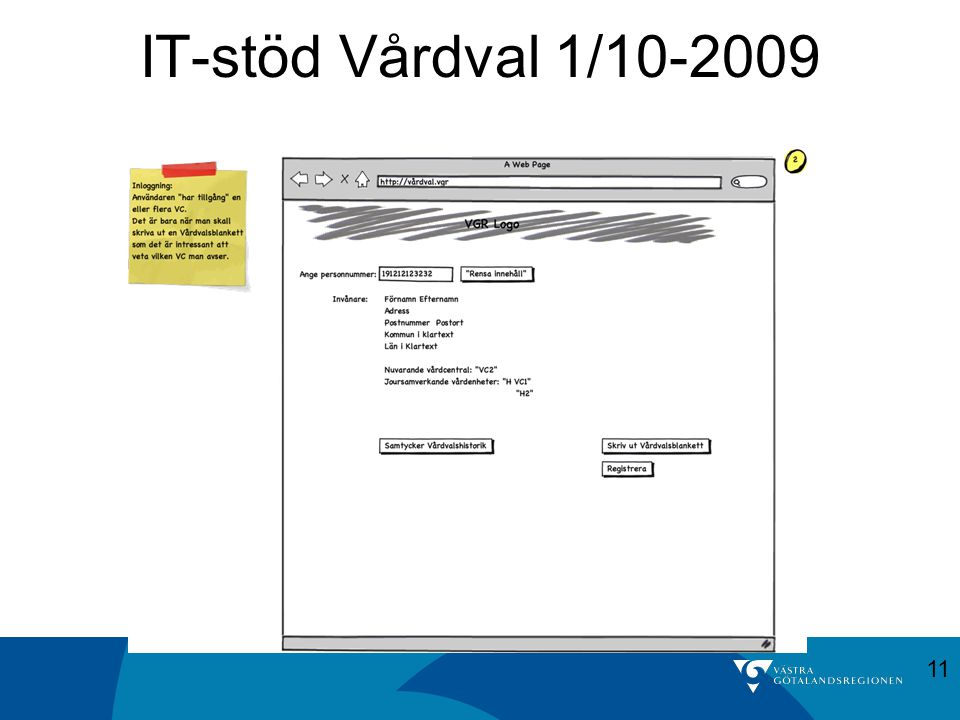 IT-stöd Vårdval 1/10-2009 12