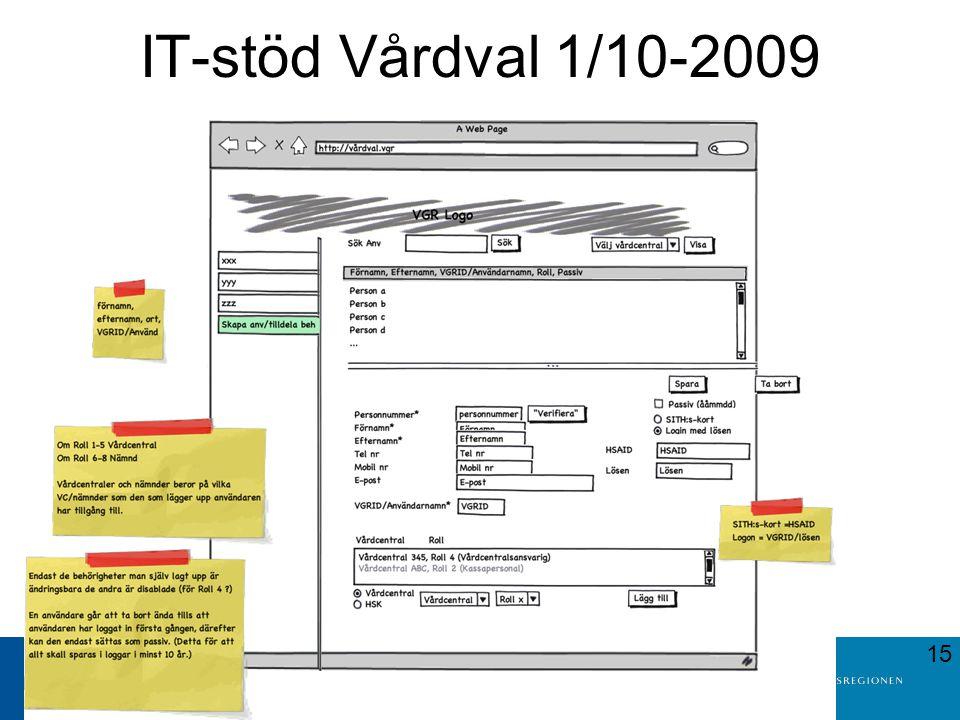 IT-stöd Vårdval 1/10-2009 Utbildning i IT-vårdval kommer att ske from vecka 38 HSK kommer att skicka kallelse preliminärt vecka 36 IT-stöd Vårdval IT-stöd Vårdval 16