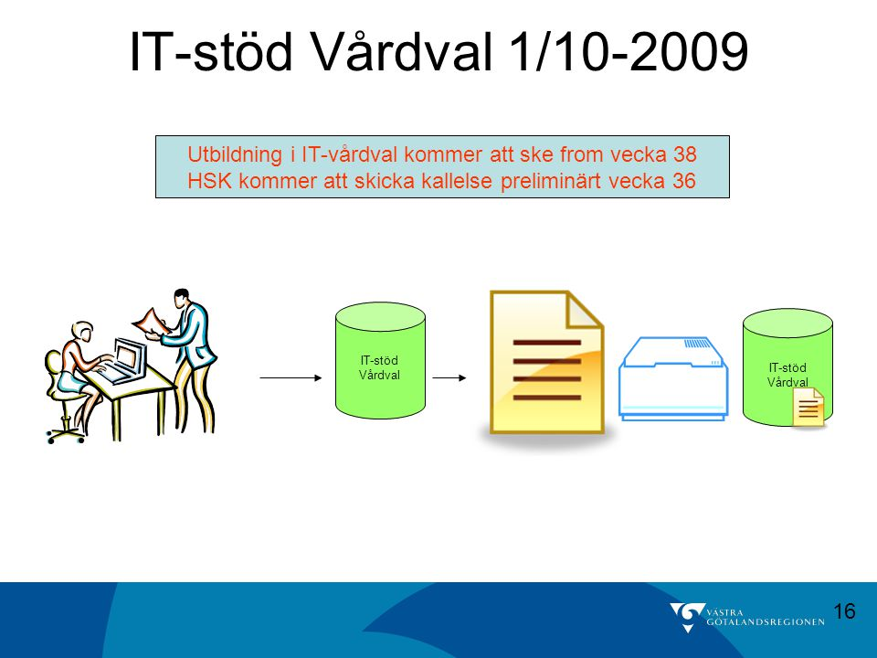 IT-stöd Vårdval 1/10-2009 Utbildning i IT-vårdval kommer att ske from vecka 38 HSK kommer att skicka kallelse preliminärt vecka 36 IT-stöd Vårdval IT-