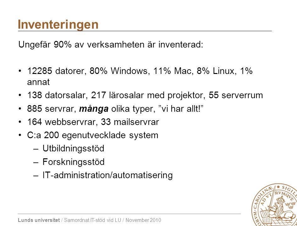 Lunds universitet / Samordnat IT-stöd vid LU / November 2010 Ungefär 90% av verksamheten är inventerad: 12285 datorer, 80% Windows, 11% Mac, 8% Linux, 1% annat 138 datorsalar, 217 lärosalar med projektor, 55 serverrum 885 servrar, många olika typer, vi har allt! 164 webbservrar, 33 mailservrar C:a 200 egenutvecklade system –Utbildningsstöd –Forskningsstöd –IT-administration/automatisering Inventeringen