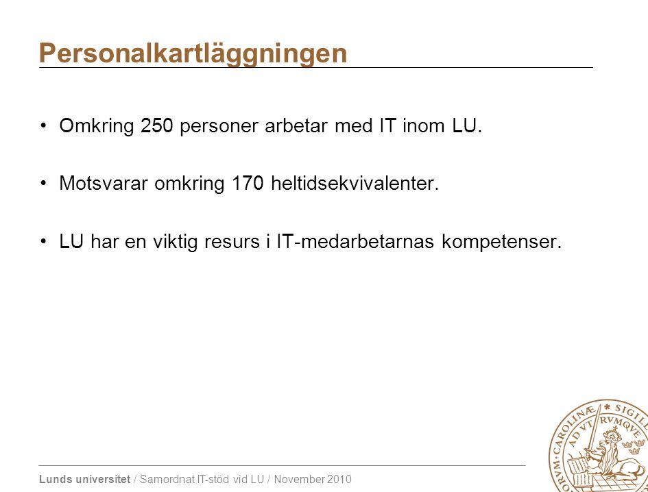 Lunds universitet / Samordnat IT-stöd vid LU / November 2010 Omkring 250 personer arbetar med IT inom LU. Motsvarar omkring 170 heltidsekvivalenter. L