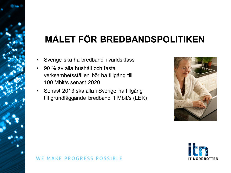 MÅLET FÖR BREDBANDSPOLITIKEN Sverige ska ha bredband i världsklass 90 % av alla hushåll och fasta verksamhetsställen bör ha tillgång till 100 Mbit/s senast 2020 Senast 2013 ska alla i Sverige ha tillgång till grundläggande bredband 1 Mbit/s (LEK)