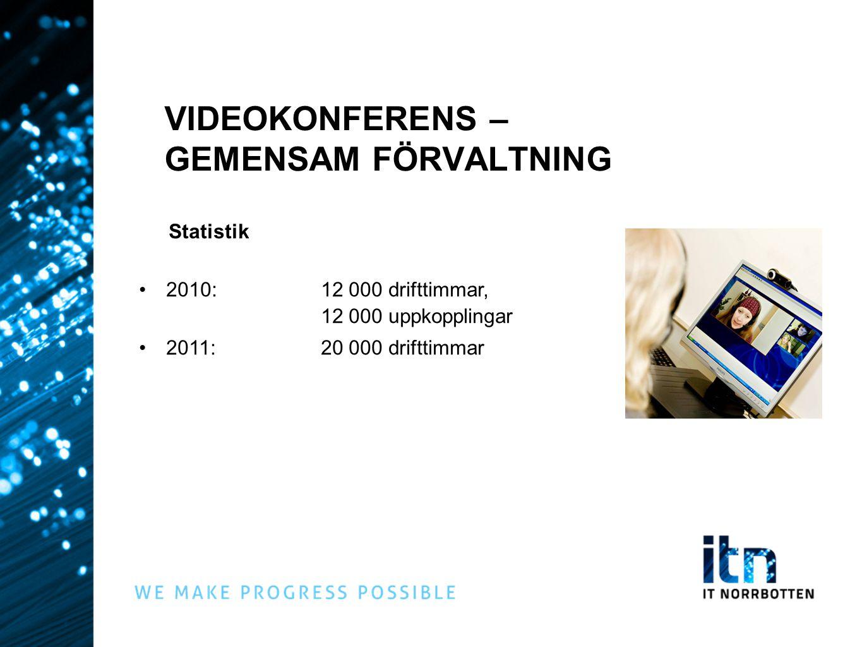 VIDEOKONFERENS – GEMENSAM FÖRVALTNING Statistik 2010: 12 000 drifttimmar, 12 000 uppkopplingar 2011:20 000 drifttimmar