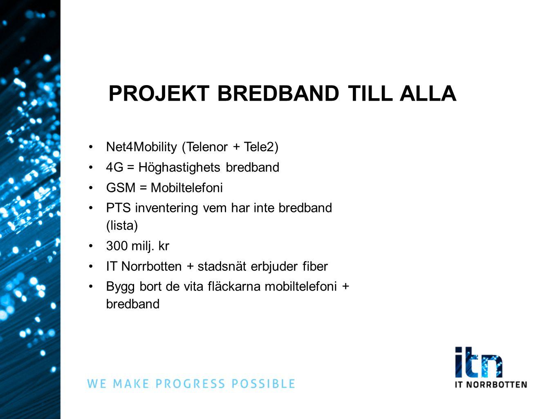 PROJEKT BREDBAND TILL ALLA Net4Mobility (Telenor + Tele2) 4G = Höghastighets bredband GSM = Mobiltelefoni PTS inventering vem har inte bredband (lista) 300 milj.