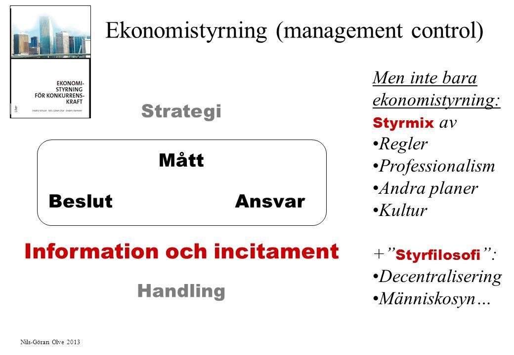 Nils-Göran Olve 2013 Mått AnsvarBeslut Handling Strategi Information och incitament Men inte bara ekonomistyrning: Styrmix av Regler Professionalism A