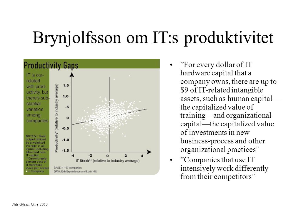 Nils-Göran Olve 2013 High Localized Exploitation Internal Integration Business Process Redesign Business Network Redesign Business Scope Redefinition Degree of Transformation Low High Range of Potential Benefits Revolutionary Levels Evolutionary Levels ( Venkatraman a o, MIT 1994) The business value of IT: Five Levels of IT-Enabled Business Transformation