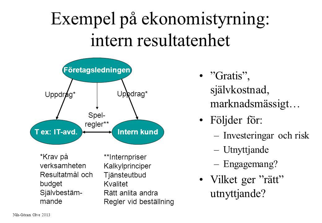 Nils-Göran Olve 2013 Exempel på ekonomistyrning: intern resultatenhet Gratis , självkostnad, marknadsmässigt… Följder för: –Investeringar och risk –Utnyttjande –Engagemang.