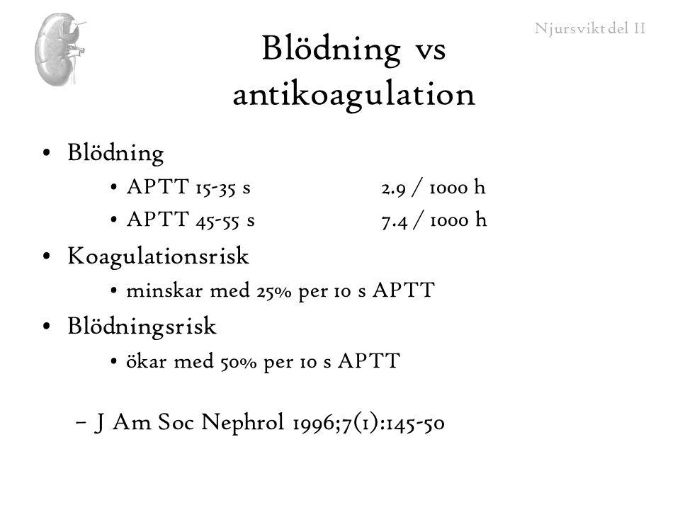 Njursvikt del II Blödning vs antikoagulation Blödning APTT 15-35 s 2.9 / 1000 h APTT 45-55 s 7.4 / 1000 h Koagulationsrisk minskar med 25% per 10 s AP