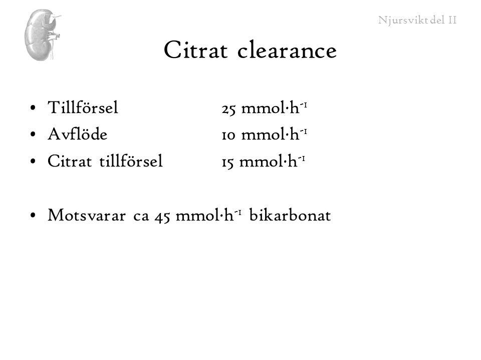 Njursvikt del II Citrat clearance Tillförsel 25 mmol·h -1 Avflöde 10 mmol·h -1 Citrat tillförsel 15 mmol·h -1 Motsvarar ca 45 mmol·h -1 bikarbonat