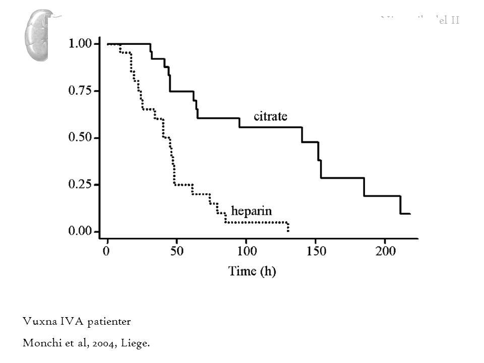 Njursvikt del II Vuxna IVA patienter Monchi et al, 2004, Liege.
