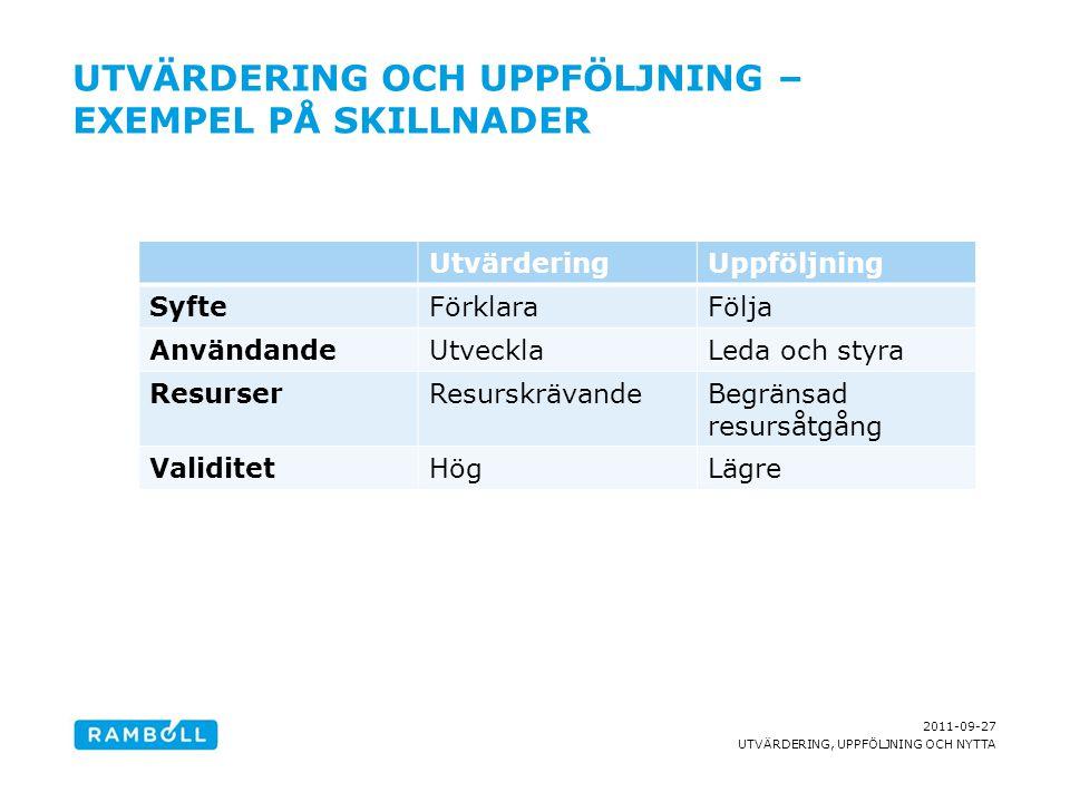 2011-09-27 UTVÄRDERING, UPPFÖLJNING OCH NYTTA UTVÄRDERING OCH UPPFÖLJNING – EXEMPEL PÅ SKILLNADER UtvärderingUppföljning SyfteFörklaraFölja Användande
