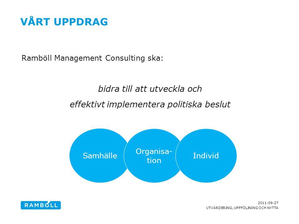 2011-09-27 UTVÄRDERING, UPPFÖLJNING OCH NYTTA VÅRT UPPDRAG Ramböll Management Consulting ska: bidra till att utveckla och effektivt implementera polit