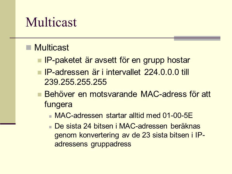 Multicast IP-paketet är avsett för en grupp hostar IP-adressen är i intervallet 224.0.0.0 till 239.255.255.255 Behöver en motsvarande MAC-adress för a