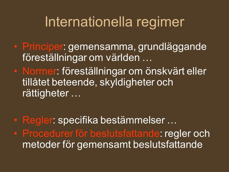 Internationella regimer Principer: gemensamma, grundläggande föreställningar om världen … Normer: föreställningar om önskvärt eller tillåtet beteende,
